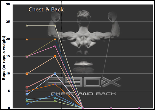 p90x-chest-back-chart-week2
